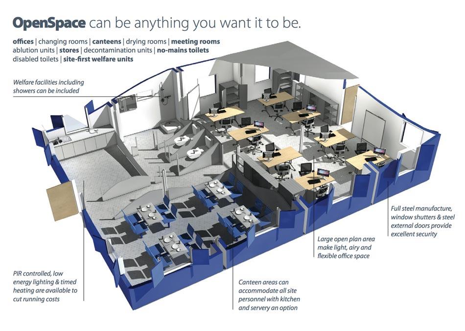 delivering innovative modular designs
